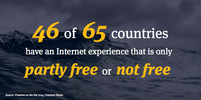 Internet Censorship: A Challenge to Freedom